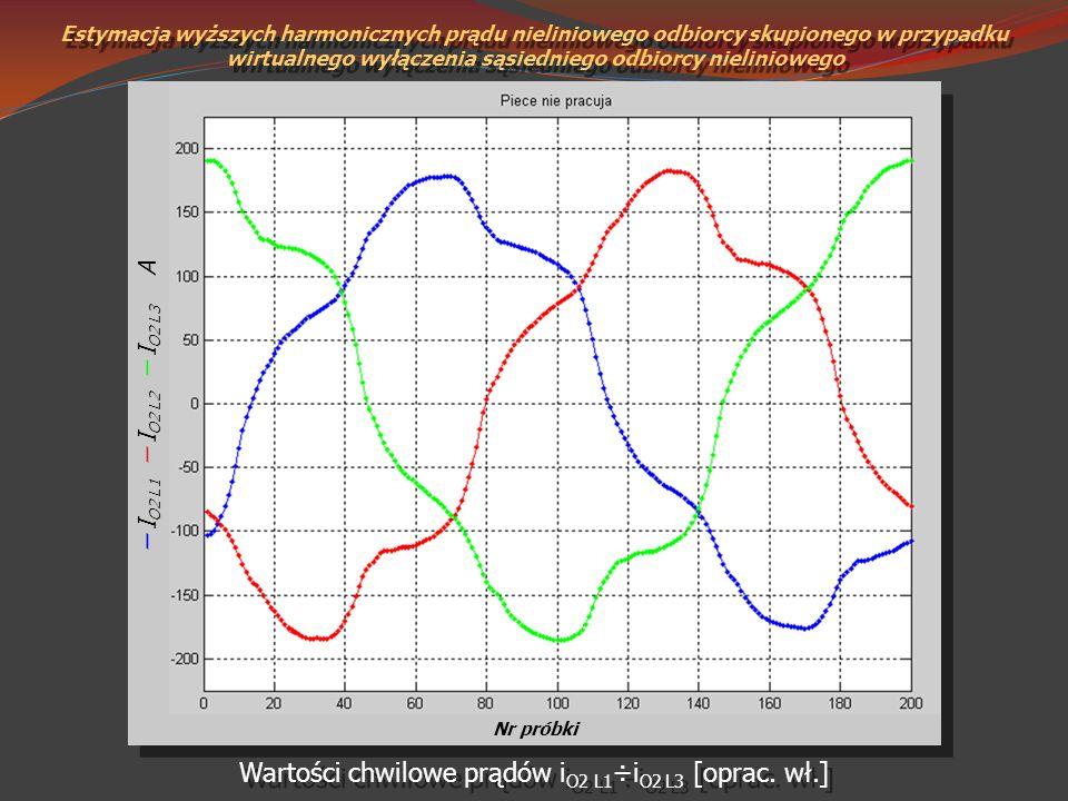 Wartości chwilowe prądów iO2 L1÷iO2 L3 [oprac. wł.]